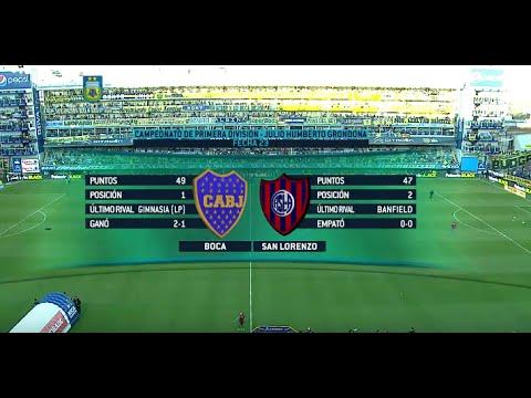 Fútbol en vivo - Boca - San Lorenzo. Fecha 23 de Torneo de Primera División 2015. FPT.