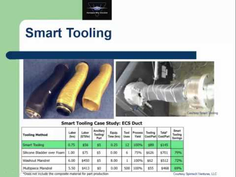Enhanced Content for Common Engineering and Technology Courses - Module 8 Comp Mfg II