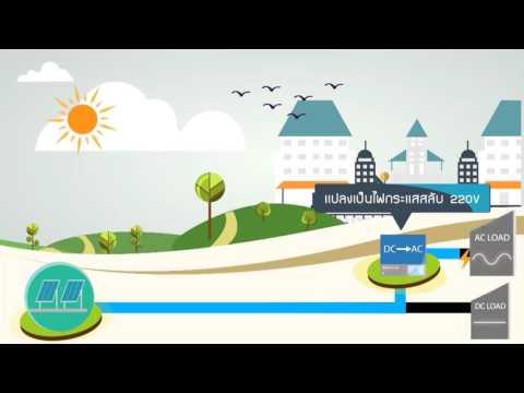 กบจูเนียร์ปี7 รอบที่1  Solar cell พลังงานแสงอาทิตย์ส่องไทย อัสสัมชัญธนบุรี กรุงเทพ