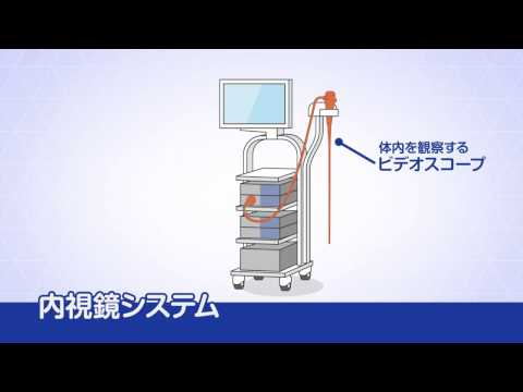 「内視鏡の仕組み」(オリンパス「おなかの健康ドットコム」)