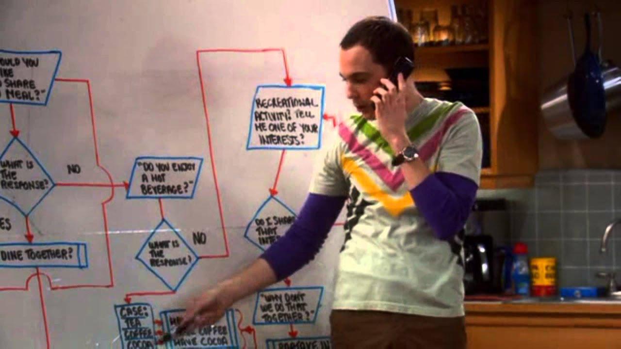 Friendship Algorithm Wallpaper The Friendship Algorithm