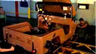 HISTORIA DA INDUSTRIA AUTOMOBILISTICA  WILLYS