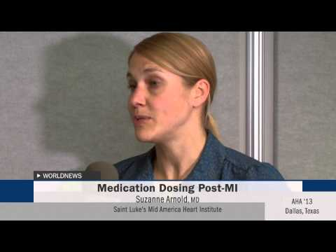 Medication Dosing Post-MI