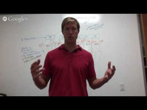 Content Marketing Strategy in Escondido: Three Steps To Get To The Top Of Google