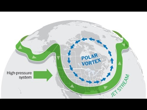 The Polar Vortex and Koch Brothers' Profits...