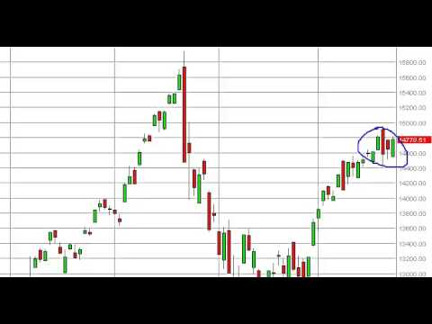 Nikkei Technical Analysis for July 24, 2013 by FXEmpire.com
