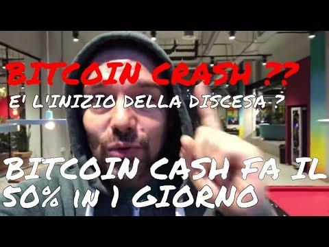 Bitcoin Crash: è l'inizio del Crollo? Bitcoin Cash fa +65%