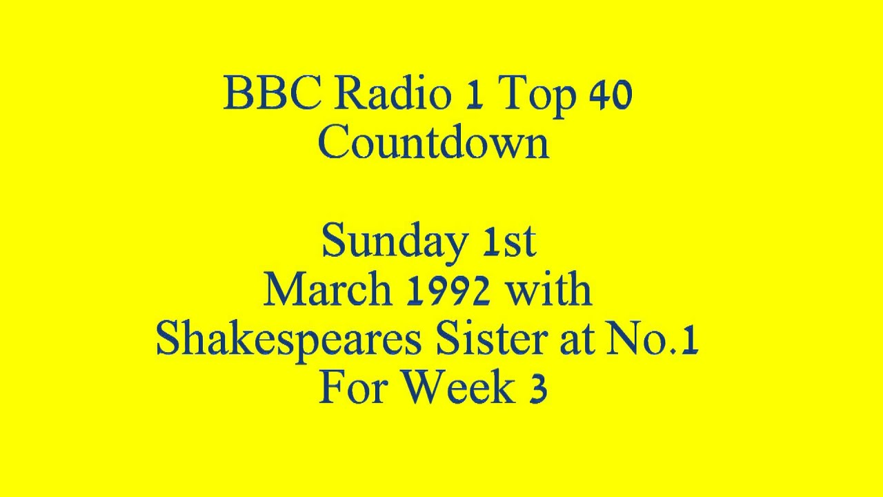 Pop Radio Top 20