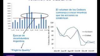 CEDEARs: Una oportunidad para dolarizar sus inversiones