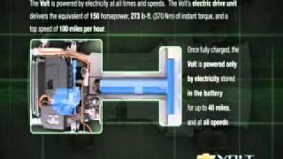 How the Chevy Volt Works