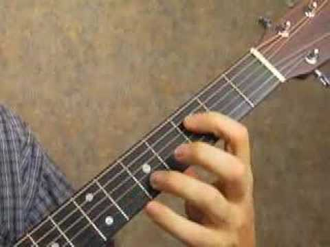 0 Learn Guitar Lesson learn all about octaves