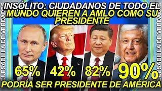 Ciudadanos extranjeros exigen que AMLO sea su presidente, el líder más popular a nivel mundial: 90%