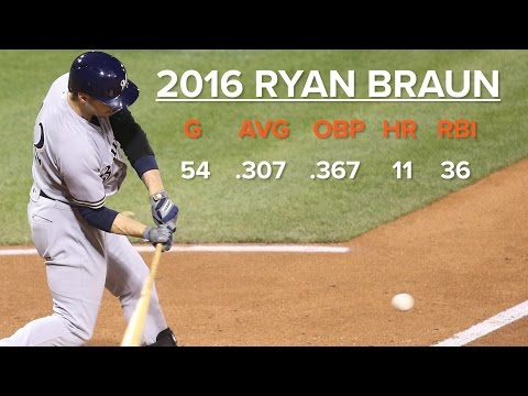 Breaking down a possible Ryan Braun trade to the San Francisco Giants