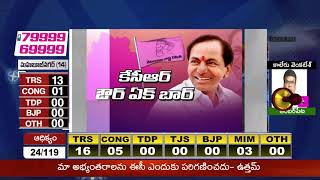 10TV Analysis On Khammam, Mahabubnagar, Rangareddy Elections Results and Victories