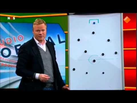 Ronald Koeman NOS Studio Voetbal over 5-3-2 van Oranje verbeterde versie (zonder muziek)