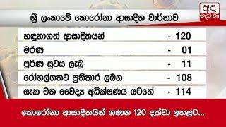 120 confirmed cases of COVID-19 in Sri Lanka