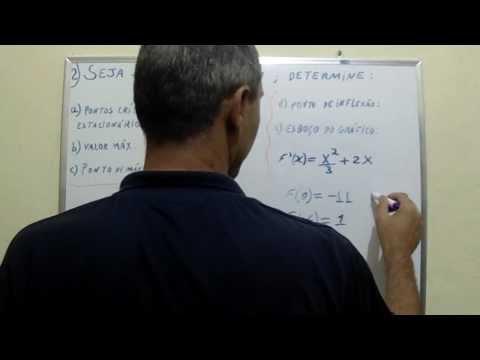 Cálculo-esboço de gráfico-pontos max, mín,crítico,inflexão.