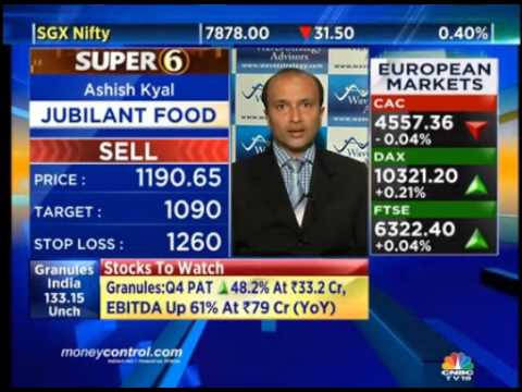 Tech picks Just Dial, Jubilant Life Sciences by Ashish kyal on CNBC TV18 29/04/16