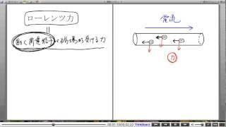 高校物理解説講義:「ローレンツ力」講義1