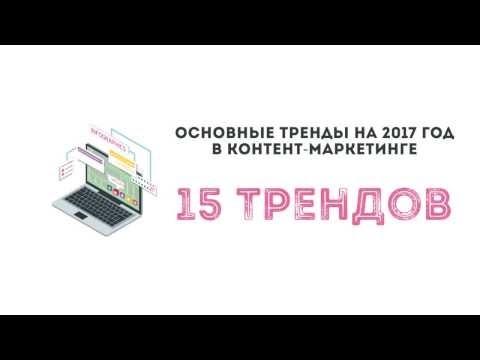 Alfa Content Основные тренды 2017 года