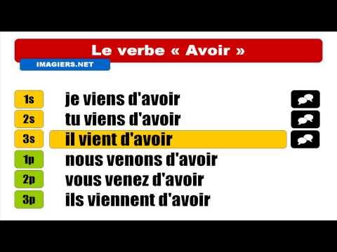 Allemand/Grammaire/Conjugaison/Formation du