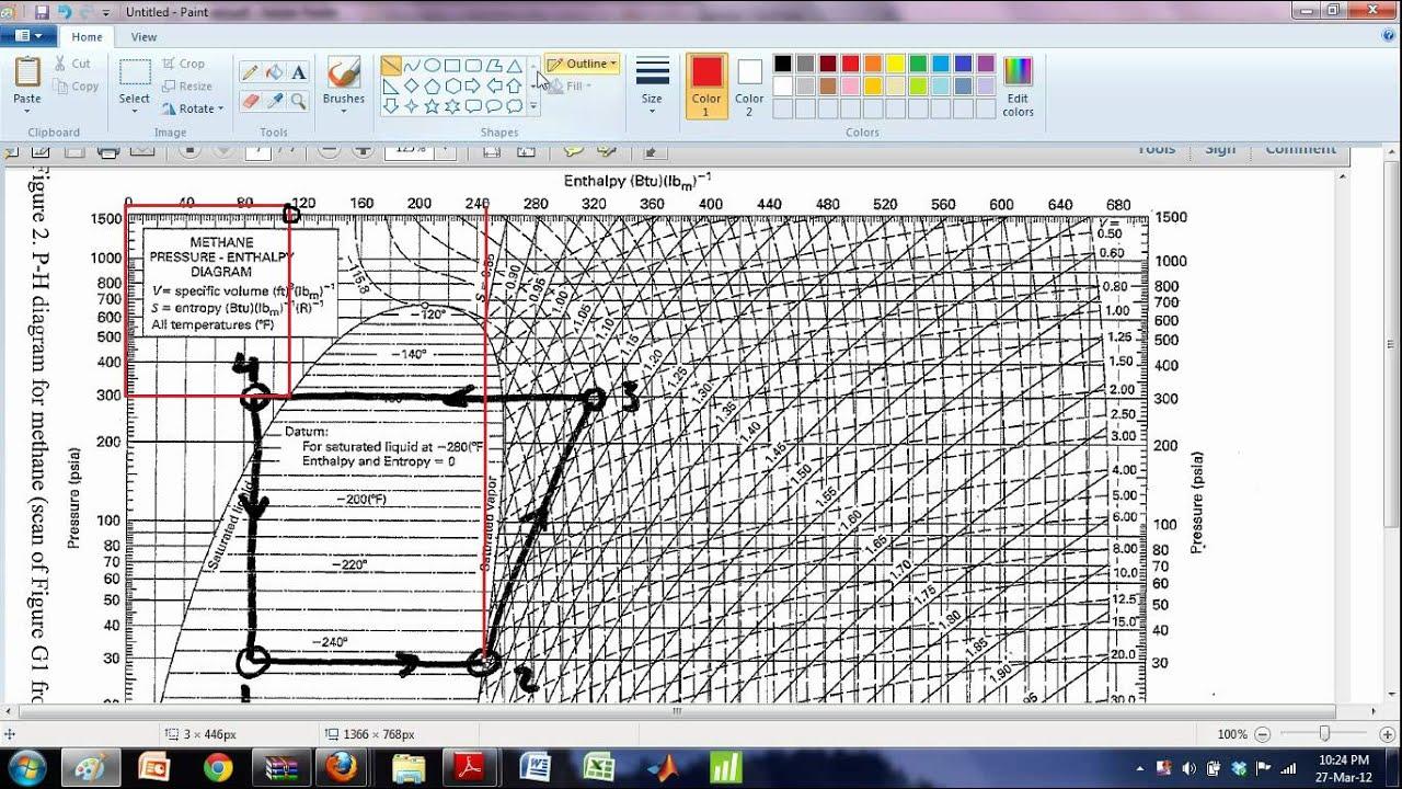 P-h Diagram Q For Methane Q 5c