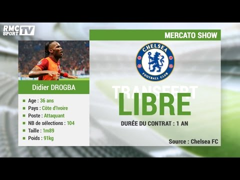 Mercato Show / La fiche transfert de Didier Drogba à Chelsea