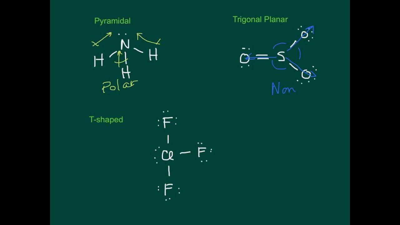 Polar and Nonpolar Molecules - YouTube