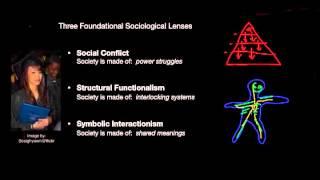 Download Lagu 1. Three Founding Sociological Theories Gratis STAFABAND