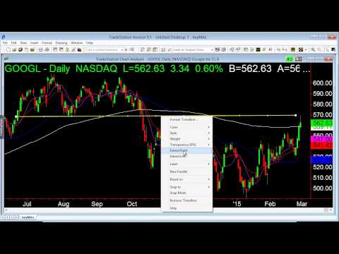 Market Video For The Week of March 2nd, 2015 by Michael