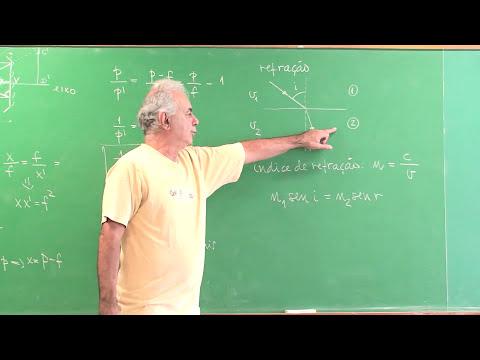 Óptica: Refração | Vídeo Aulas de Física Online
