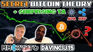 Davincj15 - Bitcoin SECRET Price Theory UPDATED ☄️| SURPRISING $ADA $XRP TA