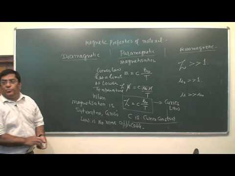 ferromagnetic material properties