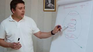 Бизнес мотивация с Laprida.ua (Пролог ) №1