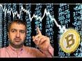 Падение цены Bitcoin, паника?