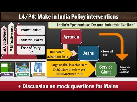 L4/P6: Make in India: Policy Interventions & challenges from Economic Survey
