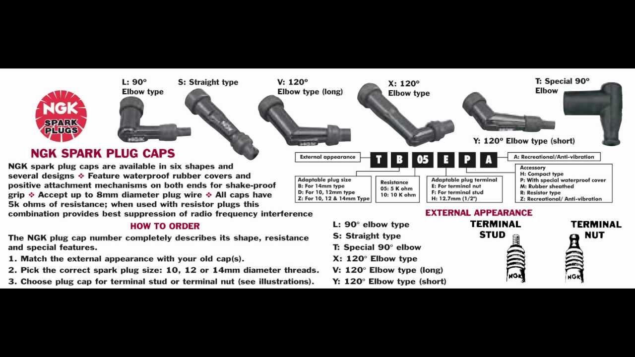 spark plug wire covers  | youtube.com