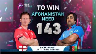ICC #WT20 England vs Afghanistan Match Highlights