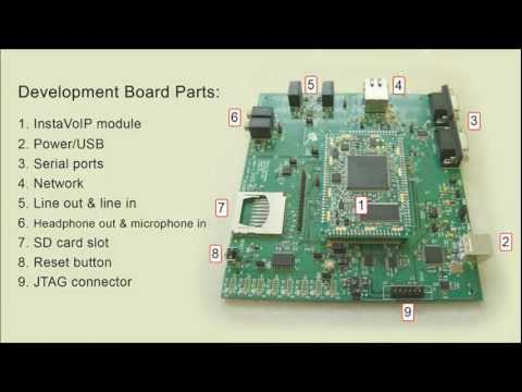 Renesas Electronics Develops and Supplies Multi-Format Video Codec ...