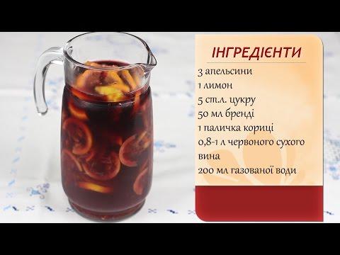 безалкогольная сангрия рецепт с фото
