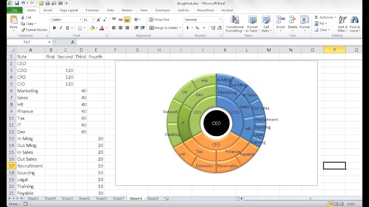 how to make date show 1st 2nd 3rd excel