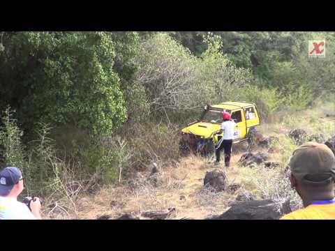 Pro-x Team At Rfc Sri Lanka 2013 video