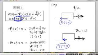 高校物理解説講義:「力について」講義24