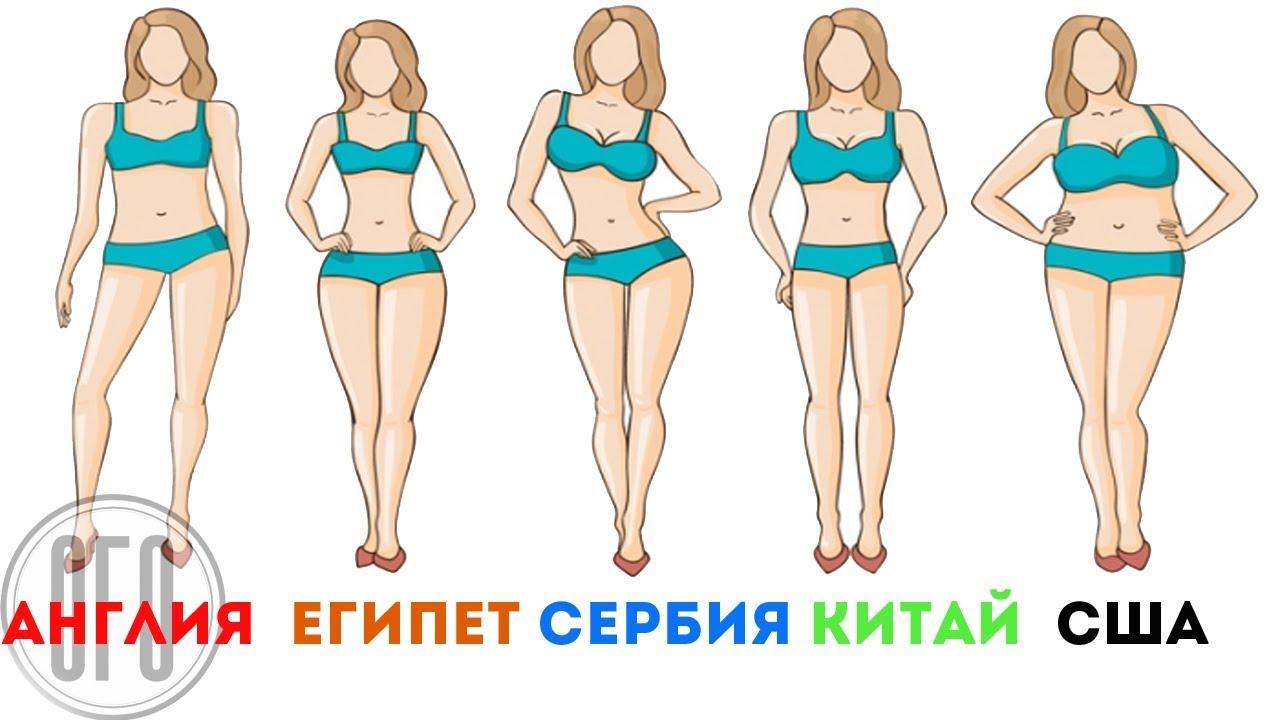 рубрикой рейтинг лучших женских фигур Новым