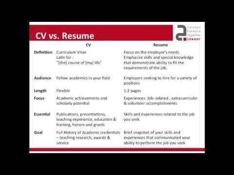 Curriculum Vitae (CV) Vs. A Resume  Curriculum Vitae Versus Resume