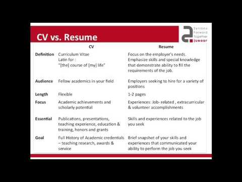vitae vs resumes
