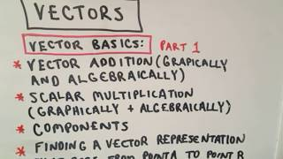 Vector Basics - Drawing Vectors/ Vector Addition