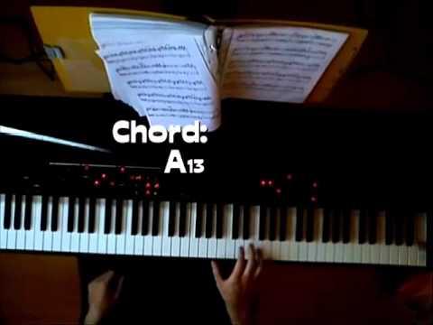 Soul Bossa Nova - Quincy Jones (piano Cover) - Tutorial video