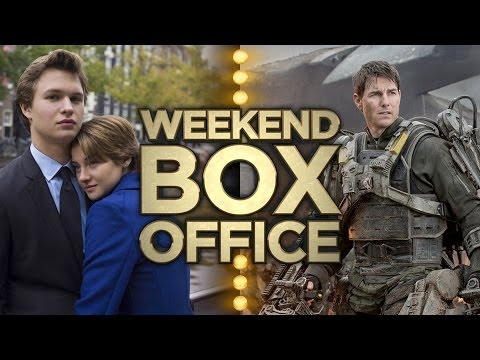 Weekend Box Office - June 6 - 8, 2014 - Studio Earnings Report Hd video