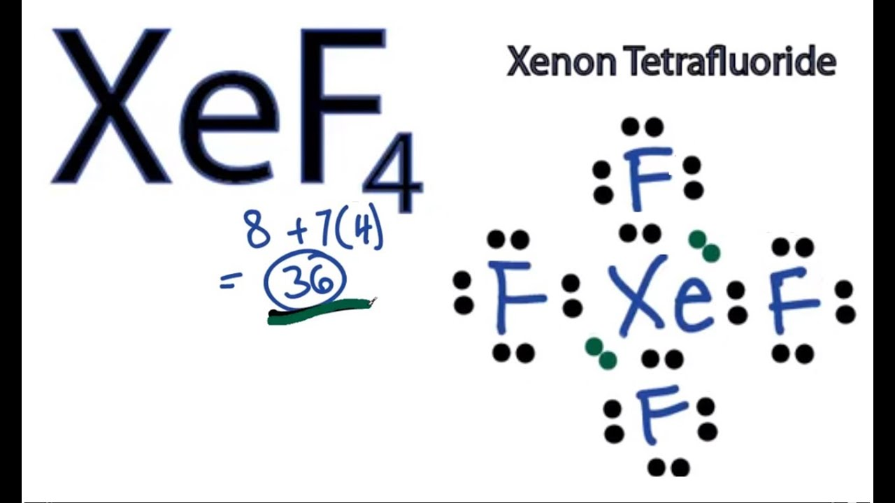 Xenon Difluoride Lewis Structure XeF4 Lewis Structure - How to